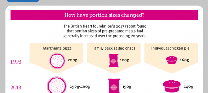 Downsizing: What are the policy options for reducing portion sizes to help tackle obesity?