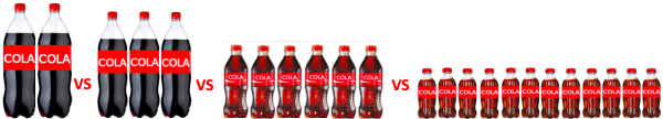 Does bottle size affect the amount of cola consumed at home?